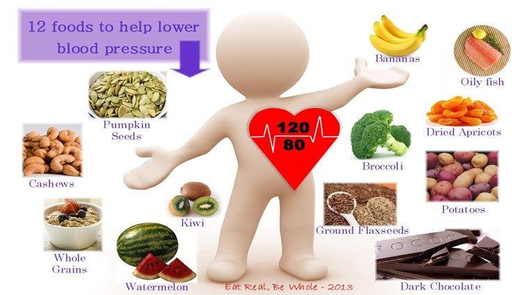 10 étrend magas vérnyomás esetén