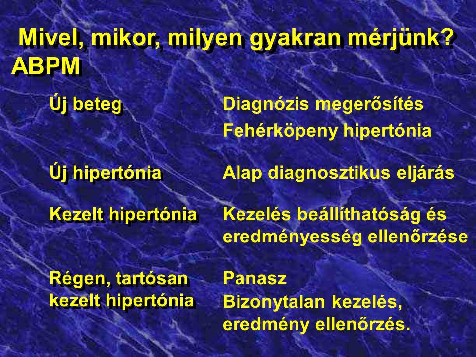 mi tilos 1 fokos magas vérnyomás esetén