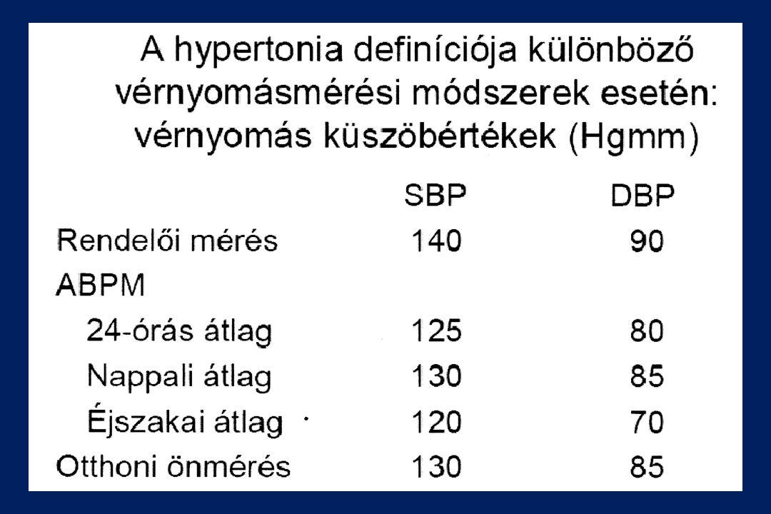 2 fokozatú magas vérnyomás 3 kockázat esetén fogyatékosság