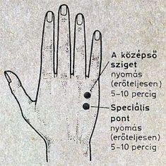 pontok a kezeken a magas vérnyomás miatt
