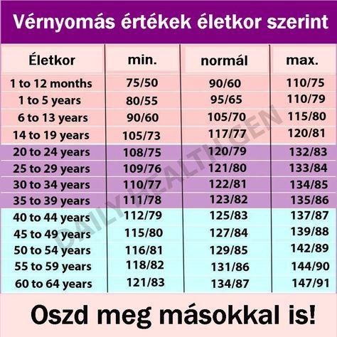 metformin és magas vérnyomás mennyi vizet ihat magas vérnyomás esetén