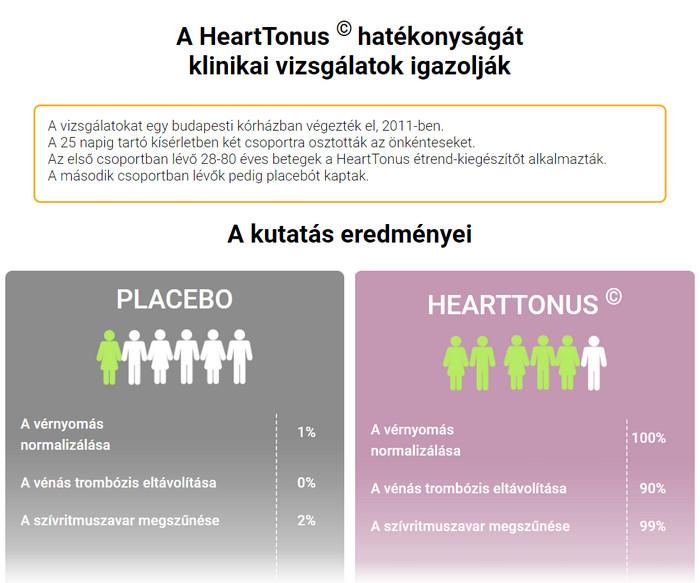 a magas vérnyomás jelei és tünetei hogyan gyógyíthatják meg a magas vérnyomást a népi