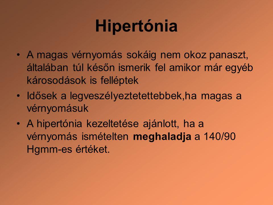 ápolási folyamat hipertónia hosszú hatású gyógyszer magas vérnyomás ellen