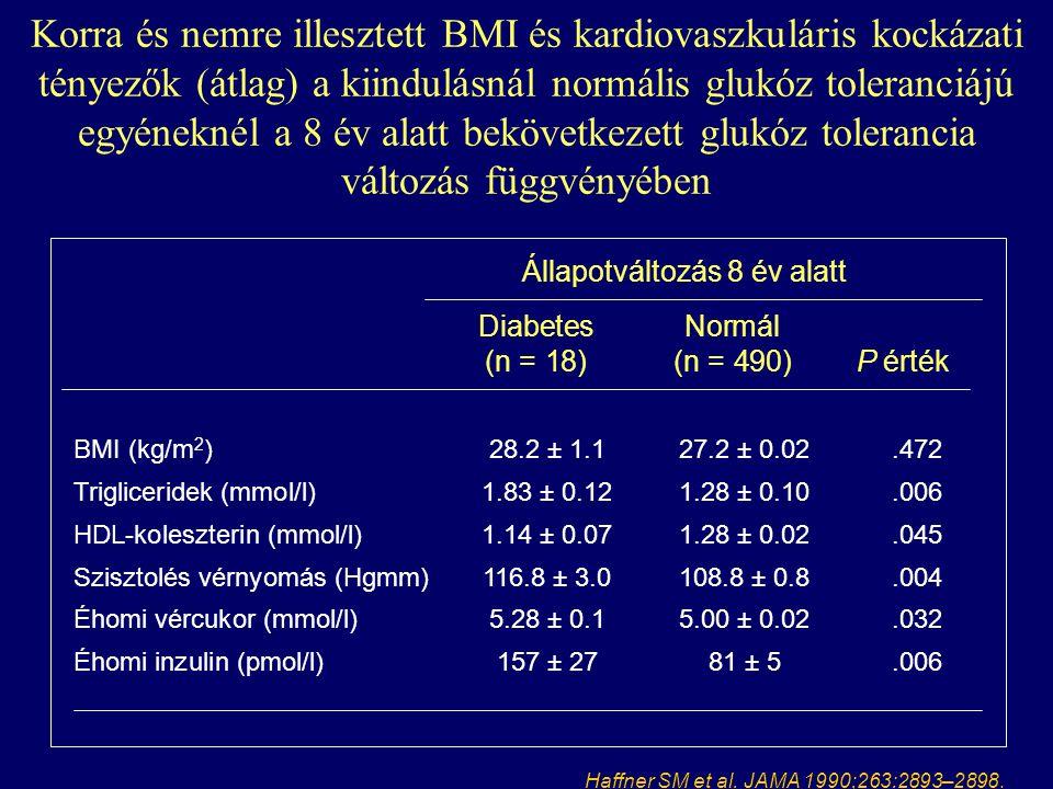 éhomi magas vérnyomás