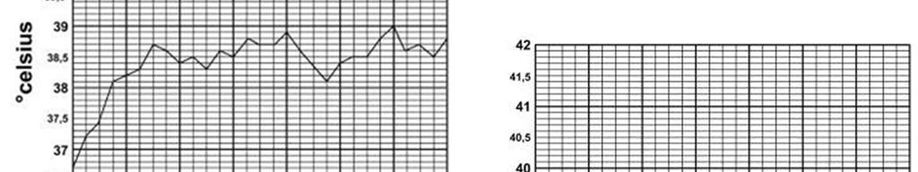 megnövekedett testhőmérséklet és magas vérnyomás mi a hipertónia képekkel