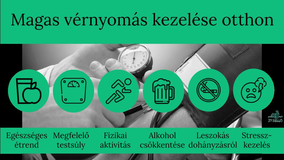 a magas vérnyomás kombinált kezelése vazobralis és magas vérnyomás