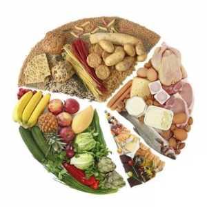 diéta hipertónia atkins