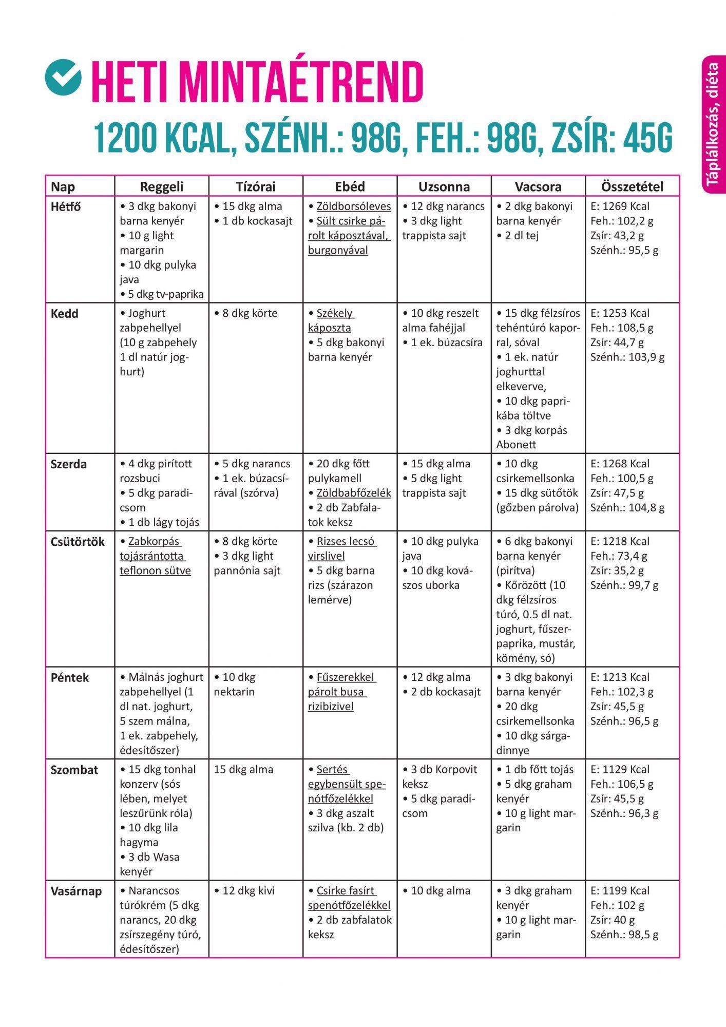 ASD a magas vérnyomás kezelésében energetikai és magas vérnyomás