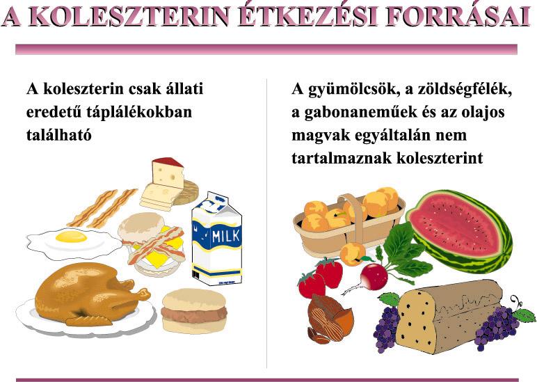 mi a koleszterin magas vérnyomás esetén mirigyes magas vérnyomás