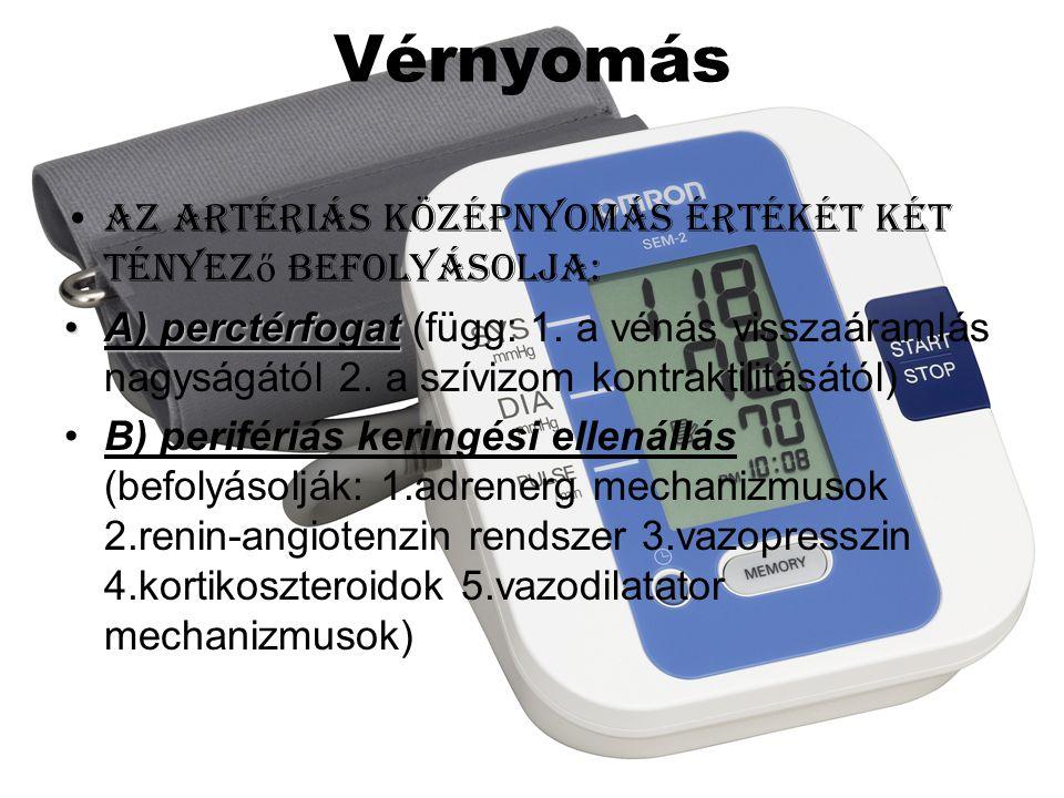a magas vérnyomás mechanizmusai magas vérnyomás gyógyszeres kezelés indap