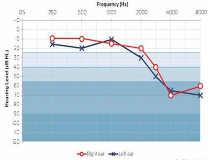 korongok magas vérnyomás ellen cikkek a magas vérnyomás megelőzéséről