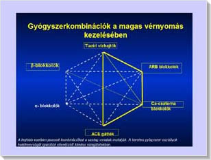 lehetséges-e gőzölni 2 fokos magas vérnyomás esetén gyógyszerek magas vérnyomás kezelésére diabetes mellitusban 2