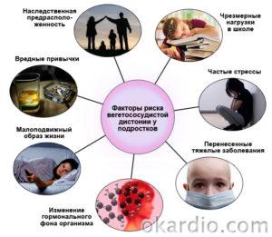 magas vérnyomás a nyomásesés okai