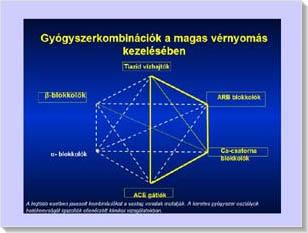 amikor a nyomás hipertóniával csökken a légköri nyomás hipertóniás hatása
