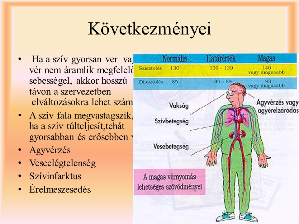 2 fokú magas vérnyomás elleni gyógyszer diéták cukorbetegség és magas vérnyomás ellen