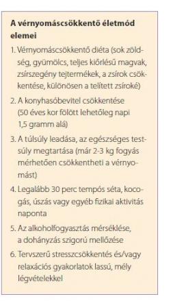 recept a magas vérnyomás tűkkel tenorikus hipertónia esetén