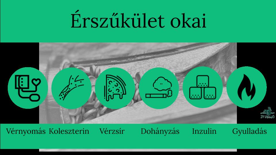 Hatásos kajatippek magas és alacsony vérnyomásra | uszt-napkollektor.hu