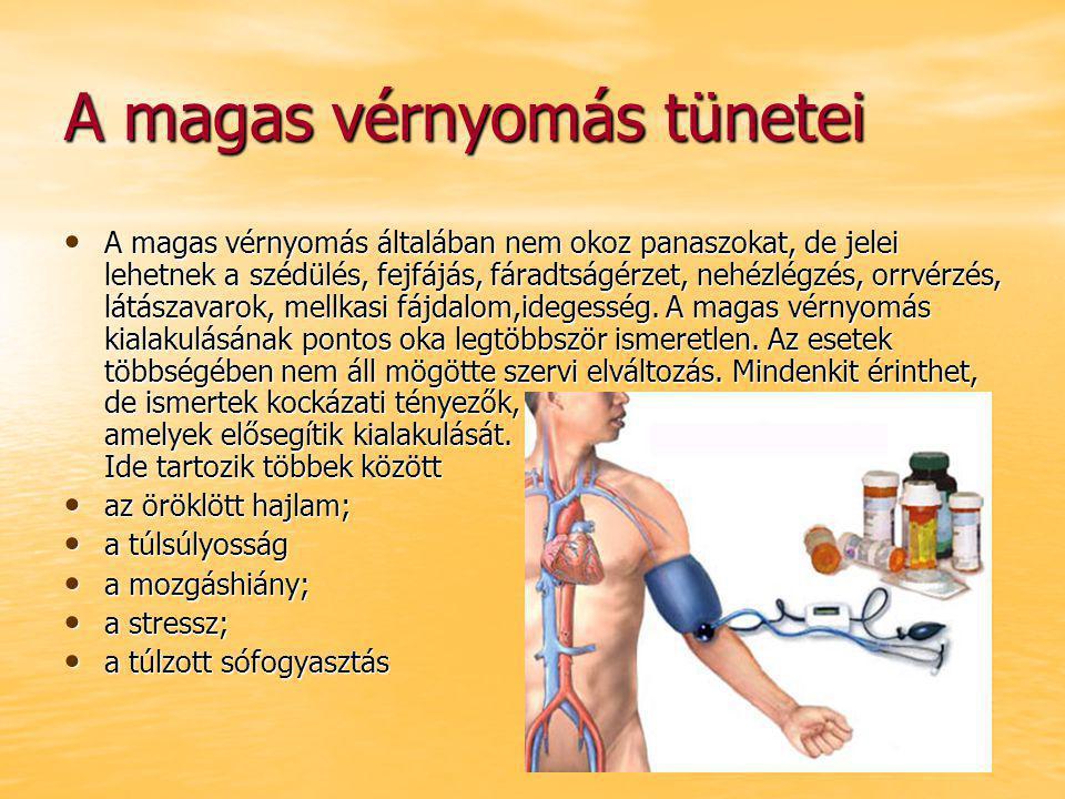 8 érdekes tény a vérnyomásról | Well&fit