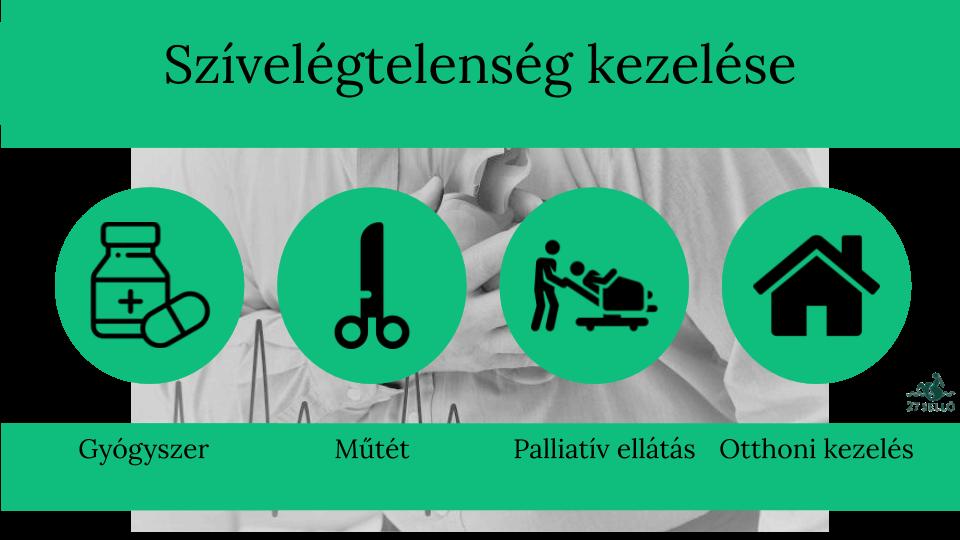 magas vérnyomás és arcfájdalom vörös kaviár és magas vérnyomás