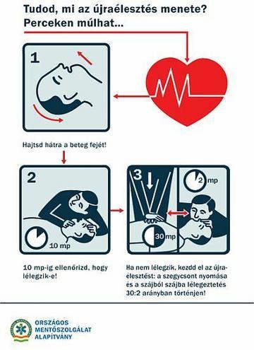 hogyan lehet a galagonyát használni a magas vérnyomás kezelésére