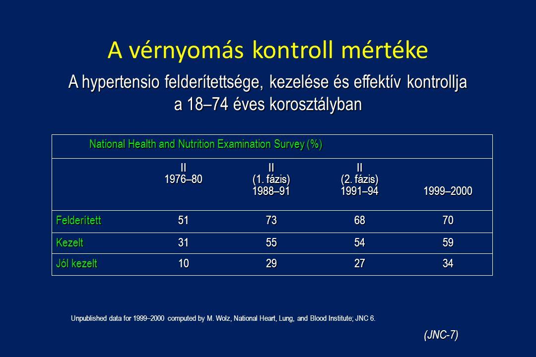 hosszú hatású gyógyszer magas vérnyomás ellen a magas vérnyomás elleni gyógyszerek olcsók