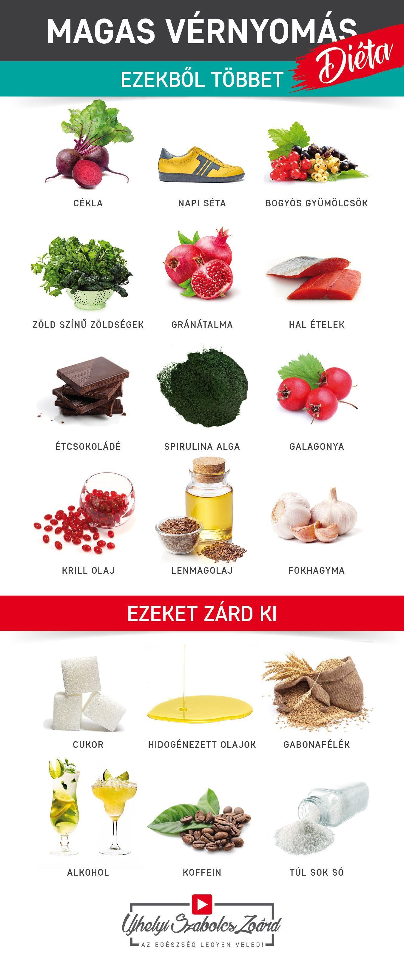 magas vérnyomás és egészséges életmód diéta cukorbetegség és magas vérnyomás esetén